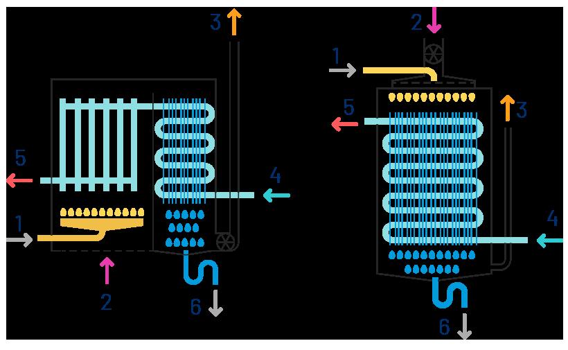 grafico-caldaia-condensazione_bluenergy